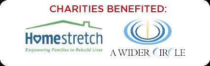 Names of charities