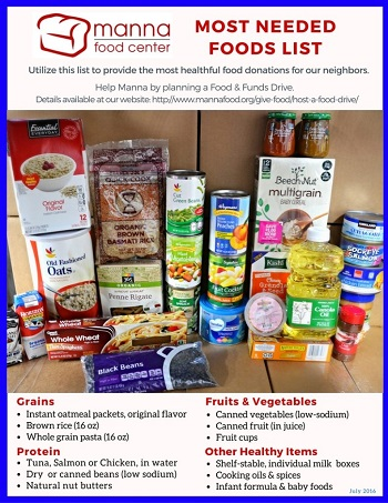 List of items needed for Manna food pantry